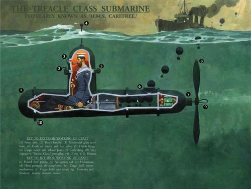 Paul Slater Treacle class